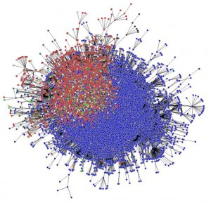 Data Mining - Mapping The Blogosphere
